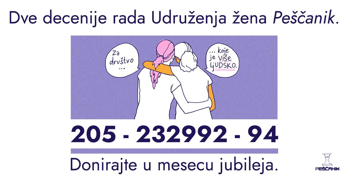 Udruzenje zena Pescanik - Pokretanje online kampanje za pomoć ženama i deci žrtvama nasilja u porodici