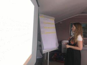 Žene za mir i bezbednost – Istraživačka radionica
