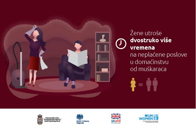 Udruzenje zena Pescanik - Poslovi staranja: neplaćeni, a važni! – Za smanjenje i preraspodelu neplaćenog kućnog rada